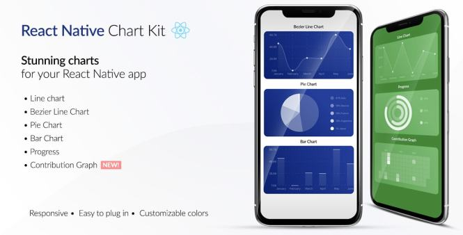 React Native Chart Kit-min