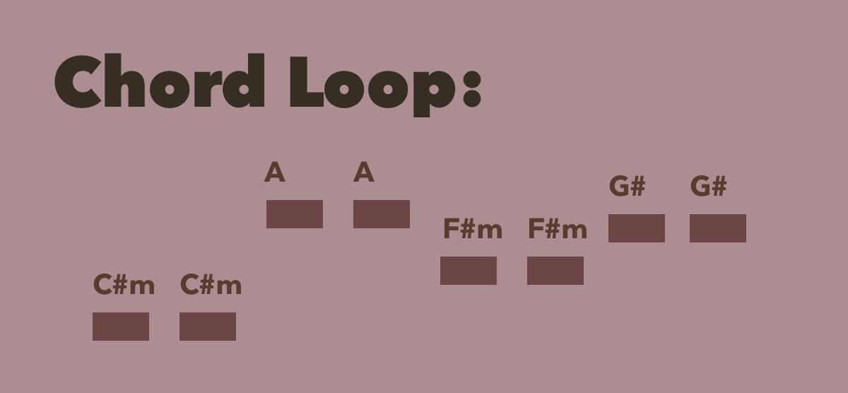 Chord_Loop