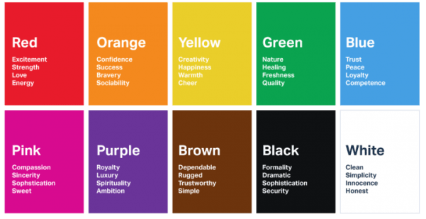 Psychological effects of colors
