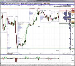 1-hour ES chart