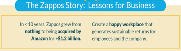 Delivering Happiness summary_zappos story