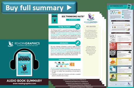 Six Thinking Hats summary_book summary bundle