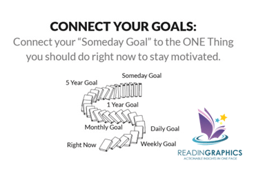 The One Thing summary_connect goals