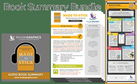 Made to Stick summary_book summary bundle