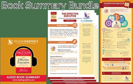 The Effective Executive summary_Book summary bundle