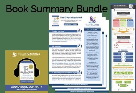 The E-Myth Revisited summary_Book summary bundle