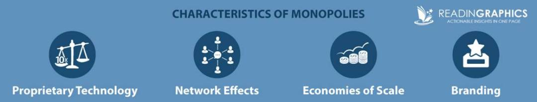 Zero to One summary_characteristics-of-monopolies