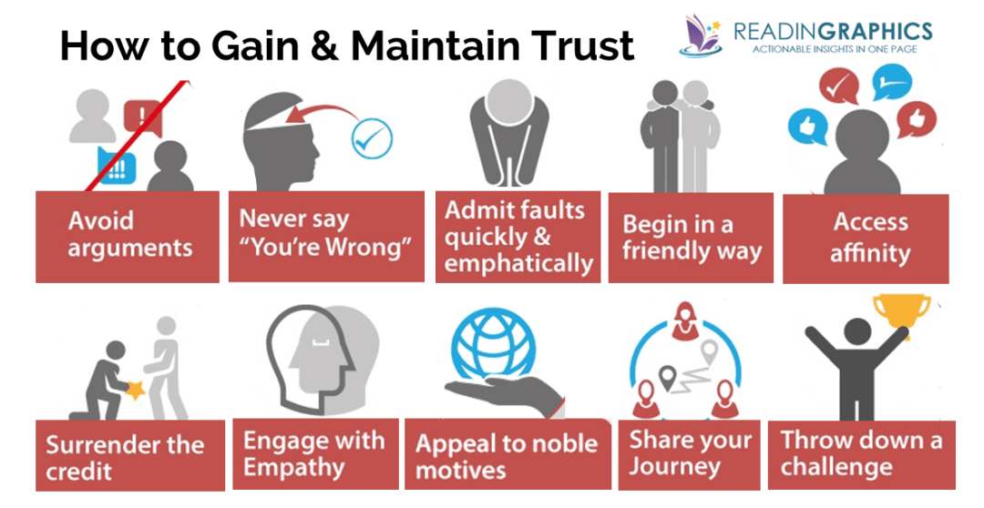 How to Win Friends and Influence People in the Digital Age summary_build trust