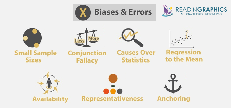 Thinking Fast and Slow summary_mental biases and errors