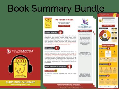 The Power of Habit summary_book summary bundle