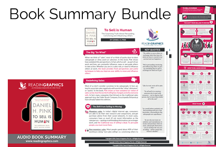 To Sell is Human summary_book summary bundle