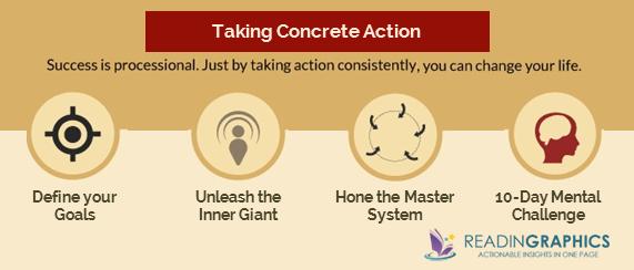 Awaken the Giant Within summary_take action