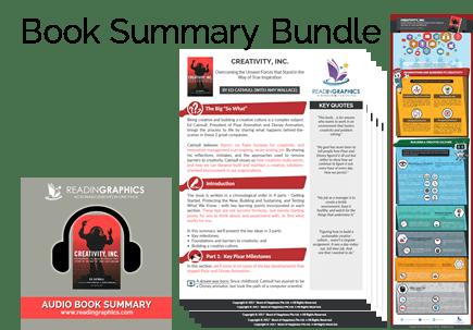 Creativity Inc Summary_book summary bundle