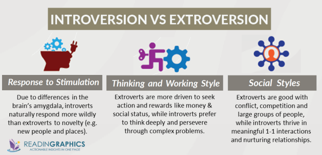 Quiet Book Summary_introversion vs extroversion