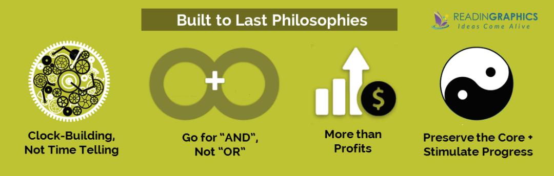 Built to Last summary_philosophies