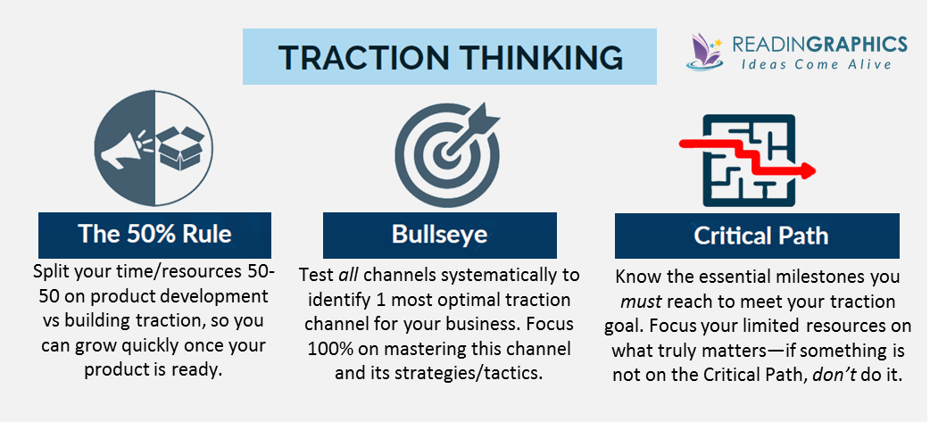 Traction Book Summary _Traction thinking