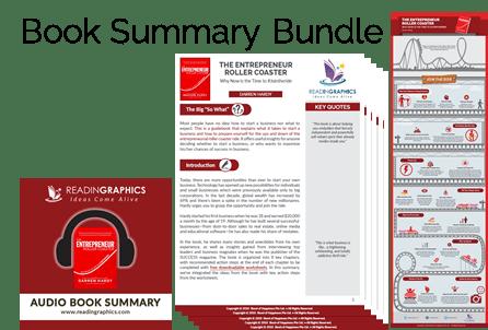 The Entrepreneur Roller Coaster summary_book summary bundle