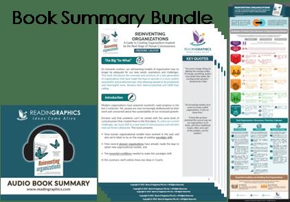 Reinventing Organizations summary_book summary bundle