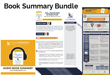 The 4 Disciplines of Execution summary_Book summary bundle