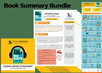 The First 90 Days Summary_Book Summary Bundle