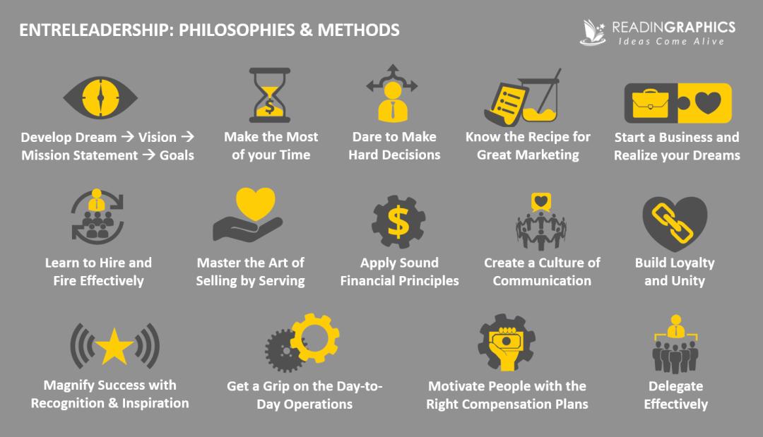Entreleadership summary_18 key philosophies