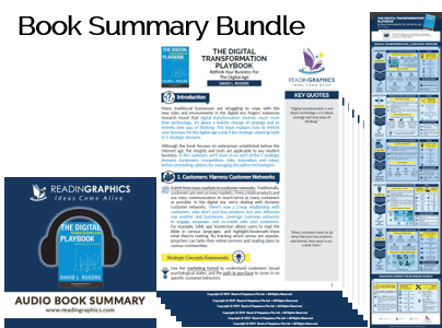 The Digital Transformation Playbook summary_book summary bundle