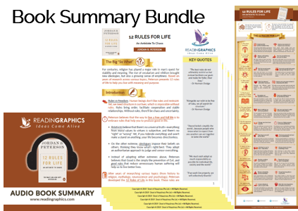 12 Rules for Life summary_book summary bundle