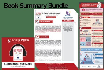 The Anatomy of Peace summary_Book Summary Bundle