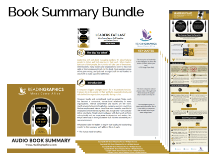 Leaders Eat Last summary_Book summary bundle