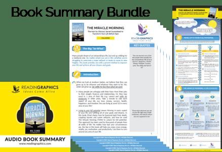 The Miracle Morning summary_Book summary bundle