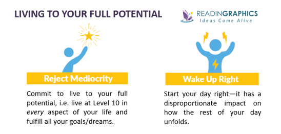 The Miracle Morning summary_Living to your full potential