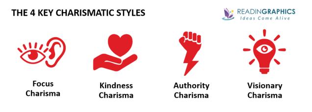 The Charisma Myth summary_the 4 main charismatic styles