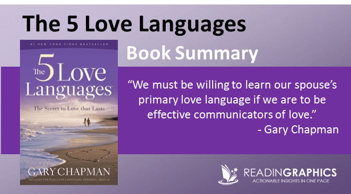 The 5 Love Languages_Book summary