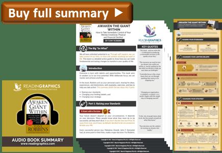 Best Success Books_Awaken the Giant Within Summary