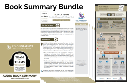 Team of Teams Summary - book summary bundle