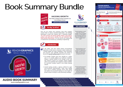 Hacking Growth summary_Book Summary Bundle