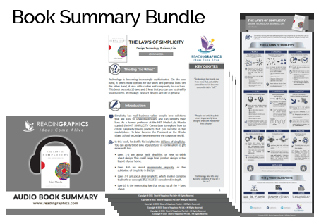 The Laws of Simplicity summary_Book Summary Bundle