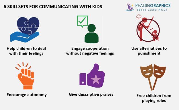 How to Talk So Kids Will Listen & Listen So Kids Will Talk summary_overview