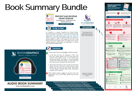 Prevent and Reverse Heart Disease summary - Book Summary Bundle