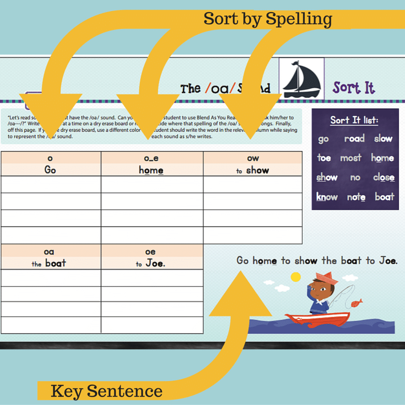 Sort It advanced phonics example page