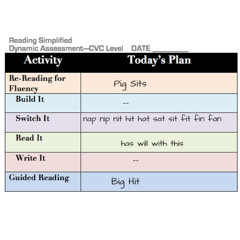 guided reading lesson plan example