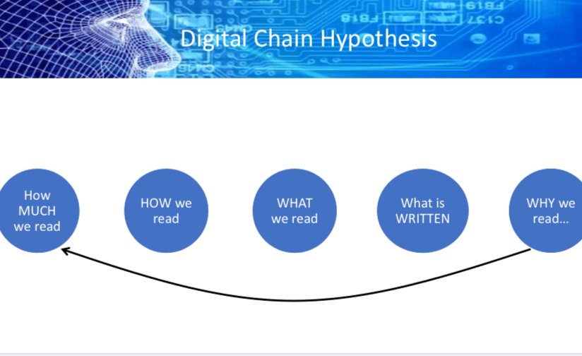 Digital Chain Hypothesis-Maryanne Wolf