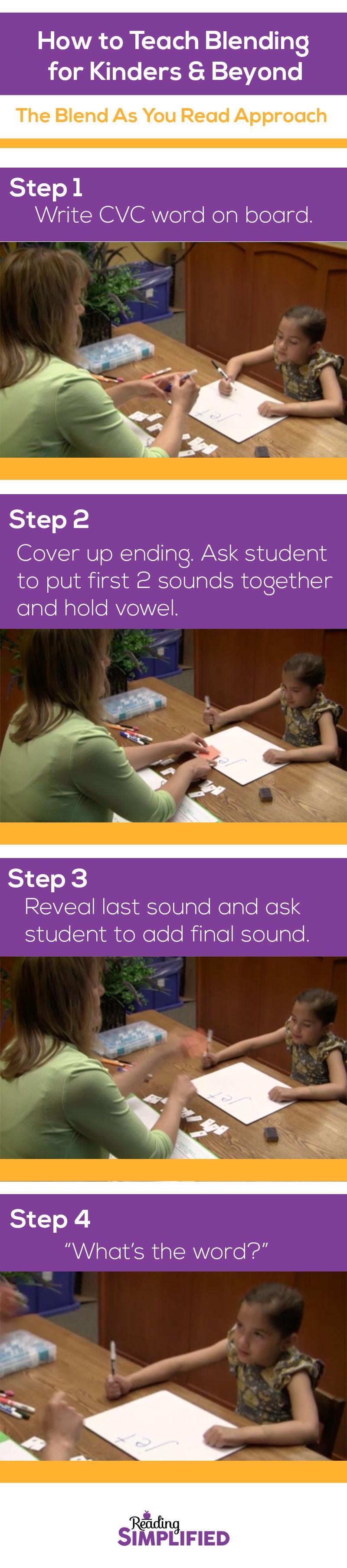 steps for blending sounds in words