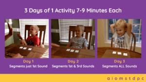 Learn Letter Sounds_child progress over 3 days