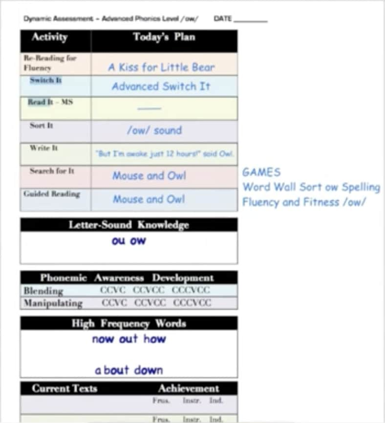 Example lesson plan for online tutoring session