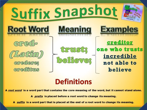cred- Prefix Snapshot