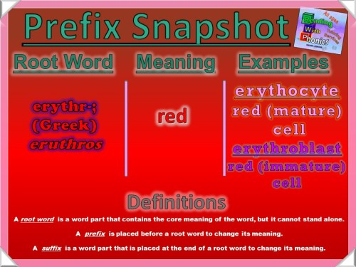 erythr- Prefix Snapshot [Autosaved]