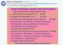 IndianRailwaysCanteringRates