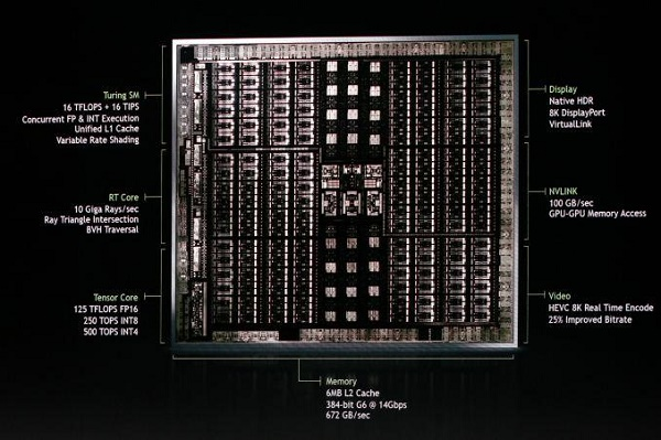 Turing architecture-based NVIDIA Quadro RTX should be the