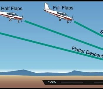 RFT 098: No Flap Visual Approaches